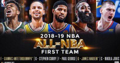 NBA-starting-5-2018/2019